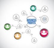 Концепция знака людей доходов от бизнеса Стоковые Фотографии RF