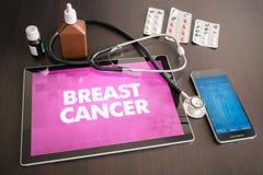 Концепция диагноза рака молочной железы (типа рака) медицинская на таблетке Стоковое Изображение