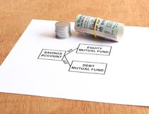 Концепция инвесторской компании STP Стоковые Изображения RF