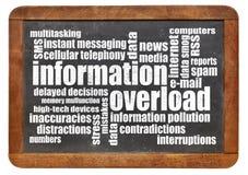 Концепция информационной перегрузки Стоковое Изображение