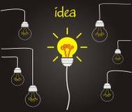 Концепция идеи - лампочки накаливания на проводах Стоковое фото RF