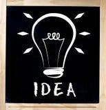 Концепция идеи на доске Стоковое Изображение