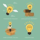 Концепция идеи свободы однако Стоковая Фотография