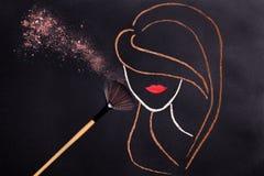 Концепция Контур женщины головной стоковая фотография