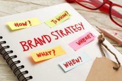 Концепция маркетинга стратегии бренда Стоковая Фотография RF