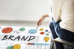 Концепция маркетинга товарного знака клеймя рекламы бренда Стоковое Изображение RF