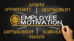 Концепция мотивировки работника Стоковое Фото