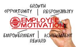 Концепция мотивировки работника Стоковые Изображения