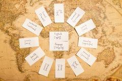 Концепция образования с карточками для учить enlish ретро Стоковое фото RF
