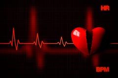 Концепция остановки сердца проиллюстрированная разбитым сердцем, переводом 3D бесплатная иллюстрация