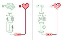 Концепция отношений Стоковое Изображение RF