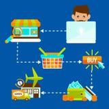 Концепция покупок компьтер-книжки персоны онлайн Стоковые Фото