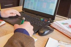 Концепция работы ` s бухгалтера Бюджет планирования, проверка и концепция дела Businesspersons анализируя отчет Молодое peopl дел Стоковое Фото