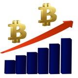 Концепция роста Bitcoin Иллюстрация дохода Bitcoin Стога золотых монеток любят диаграмма дохода с bitcoin Стоковая Фотография