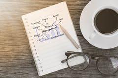 Концепция руководства проектом на тетради с стеклами, карандаше и Стоковая Фотография RF