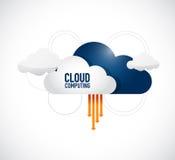 концепция связей и сетей облака вычисляя Стоковые Изображения RF