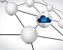 концепция сетевого графика связи облака вычисляя Стоковое Изображение RF