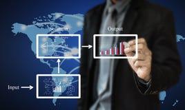 Концепция сочинительства бизнесмена бизнес-процесса улучшает Стоковое фото RF