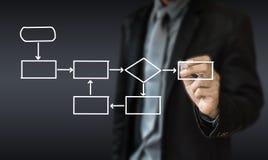 Концепция сочинительства бизнесмена бизнес-процесса улучшает Стоковая Фотография