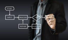 Концепция сочинительства бизнесмена бизнес-процесса улучшает Стоковая Фотография RF