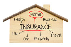 Концепция страхования домашняя Стоковое Изображение