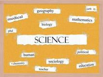Концепция слова Corkboard науки бесплатная иллюстрация