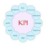 Концепция слова KPI круговая Стоковое Изображение