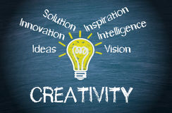Концепция творческих способностей с электрической лампочкой и текстом бесплатная иллюстрация