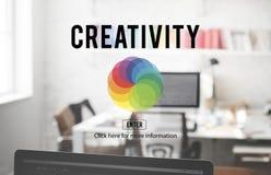 Концепция творческих способностей Colorscheme цвета CMYK RGB Стоковые Изображения RF