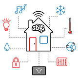 Концепция умного дома также вектор иллюстрации притяжки corel Стоковое Фото