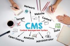 Концепция управления содержания CMS Встреча на белой таблице офиса стоковые фотографии rf