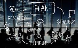 Концепция успеха творческих способностей метода мозгового штурма стратегии плана думая Стоковое Фото