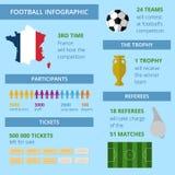 Концепция футбола infographic Стоковая Фотография