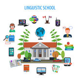 Концепция цвета стиля лингвистической школы плоская Стоковое Изображение RF