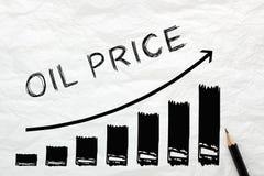 Концепция цены на нефть стоковое изображение