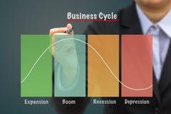 Концепция экономического цикла сочинительства бизнесмена Стоковая Фотография