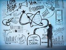 Концепция Doodle чертежа эскиза образования обучения по Интернетуу стоковая фотография rf