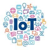 Концепция ` IoT ` с уместными значками стоковые изображения rf