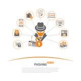 Концепция Phishing злодеяния кибер Стоковое Изображение