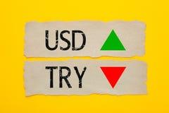 Концепция USD и ПОПЫТКИ Стоковые Изображения