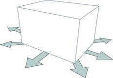 коробка Стоковые Фотографии RF