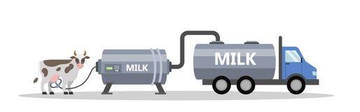 Корова и доя машина Автоматическая молочная продукция иллюстрация вектора