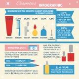 Косметики infographic иллюстрация вектора