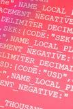 Коды HTML Стоковое Изображение
