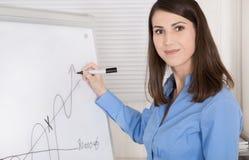 Красивая усмехаясь бизнес-леди объясняет ломает даже пункт стоковые фото