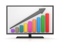 Красочная столбчатая диаграмма в белом экране монитора Стоковое Изображение RF