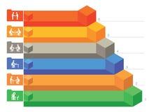 Красочный график информации Стоковые Изображения RF