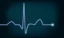 Кривый биения сердца бесплатная иллюстрация