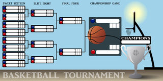 Кронштейн турнира баскетбола Стоковые Изображения RF