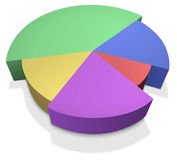 Круг вектора infographic шток померанца иллюстрации предпосылки яркий Стоковые Фото